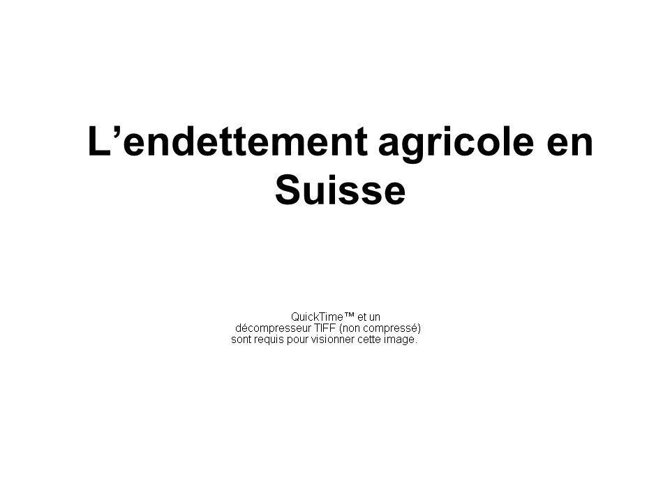 Lendettement agricole en Suisse