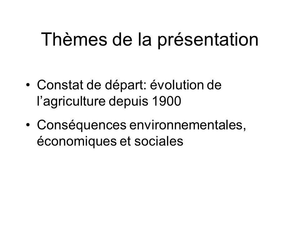 Thèmes de la présentation Constat de départ: évolution de lagriculture depuis 1900 Conséquences environnementales, économiques et sociales
