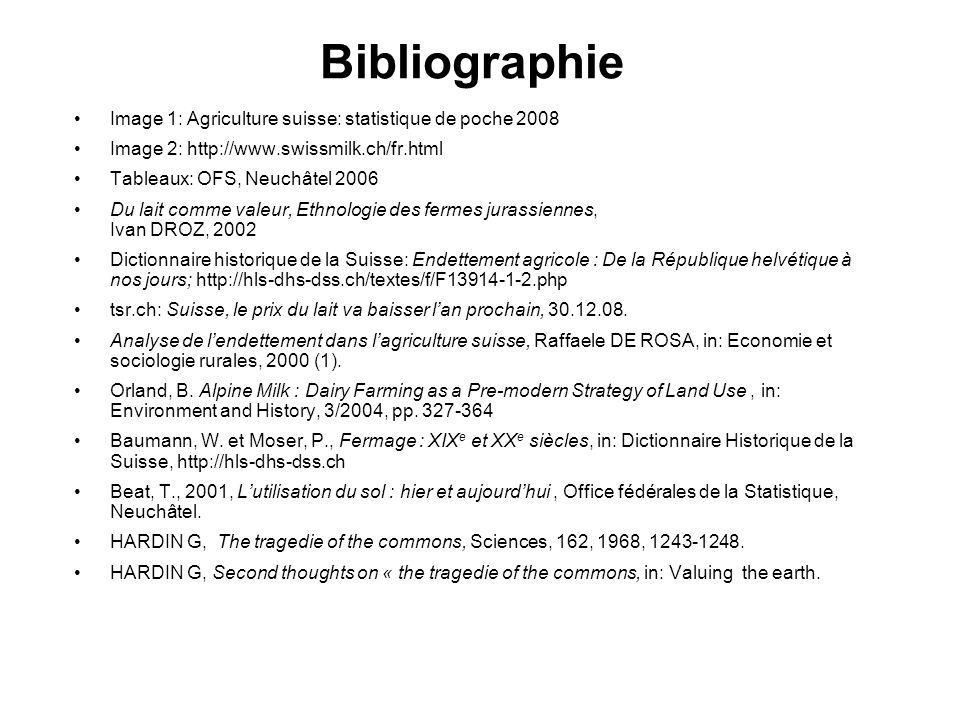 Bibliographie Image 1: Agriculture suisse: statistique de poche 2008 Image 2: http://www.swissmilk.ch/fr.html Tableaux: OFS, Neuchâtel 2006 Du lait comme valeur, Ethnologie des fermes jurassiennes, Ivan DROZ, 2002 Dictionnaire historique de la Suisse: Endettement agricole : De la République helvétique à nos jours; http://hls-dhs-dss.ch/textes/f/F13914-1-2.php tsr.ch: Suisse, le prix du lait va baisser lan prochain, 30.12.08.