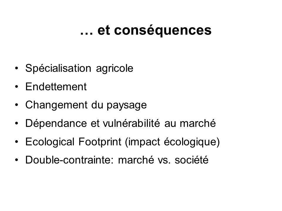 … et conséquences Spécialisation agricole Endettement Changement du paysage Dépendance et vulnérabilité au marché Ecological Footprint (impact écologique) Double-contrainte: marché vs.
