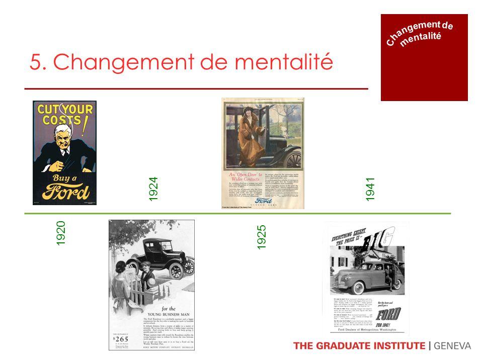 1920 1924 1925 1941 5. Changement de mentalité
