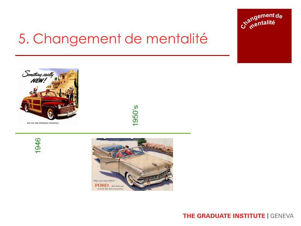 1946 1950s 5. Changement de mentalité