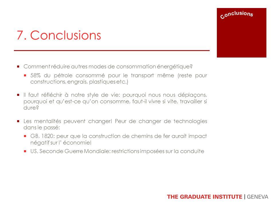 7. Conclusions Comment réduire autres modes de consommation énergétique? 58% du pétrole consommé pour le transport même (reste pour constructions, eng