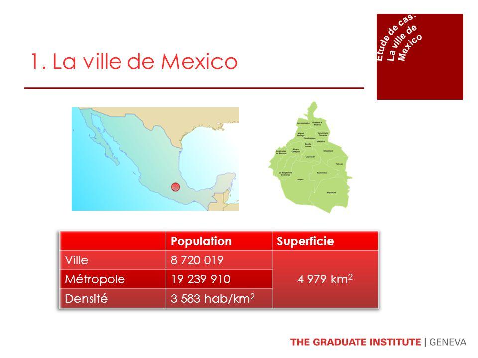 1. La ville de Mexico