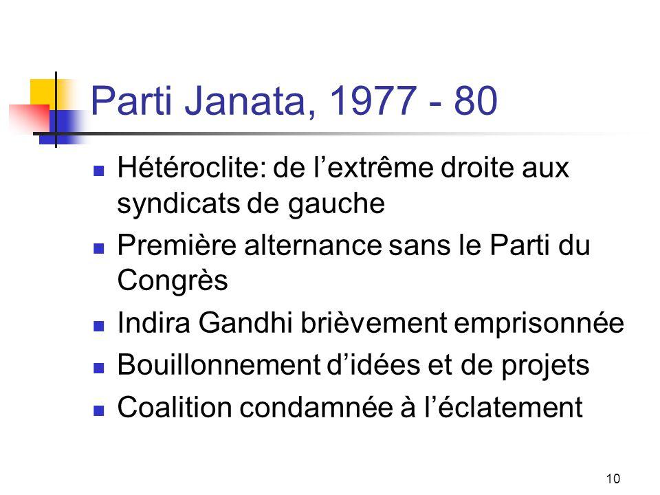 10 Parti Janata, 1977 - 80 Hétéroclite: de lextrême droite aux syndicats de gauche Première alternance sans le Parti du Congrès Indira Gandhi brièveme