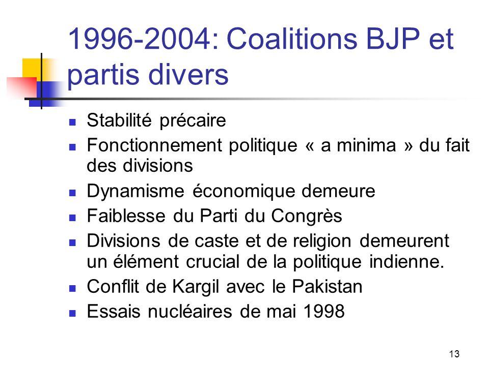 13 1996-2004: Coalitions BJP et partis divers Stabilité précaire Fonctionnement politique « a minima » du fait des divisions Dynamisme économique deme