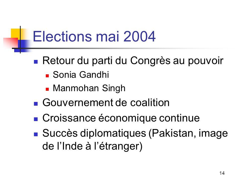 14 Elections mai 2004 Retour du parti du Congrès au pouvoir Sonia Gandhi Manmohan Singh Gouvernement de coalition Croissance économique continue Succè