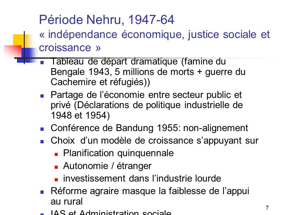 8 Acquis de la période Nehru Non-Alignement Planification quinquennale et contrôles étatiques Puissance du parti du Congrès « Croissance, Justice Sociale, Développement auto-centré » => acquis remis en cause à court terme Invasion des troupes chinoises en 1962 Grave disette 1965-67 Conflit indo-pakistanais au Cachemire 1965