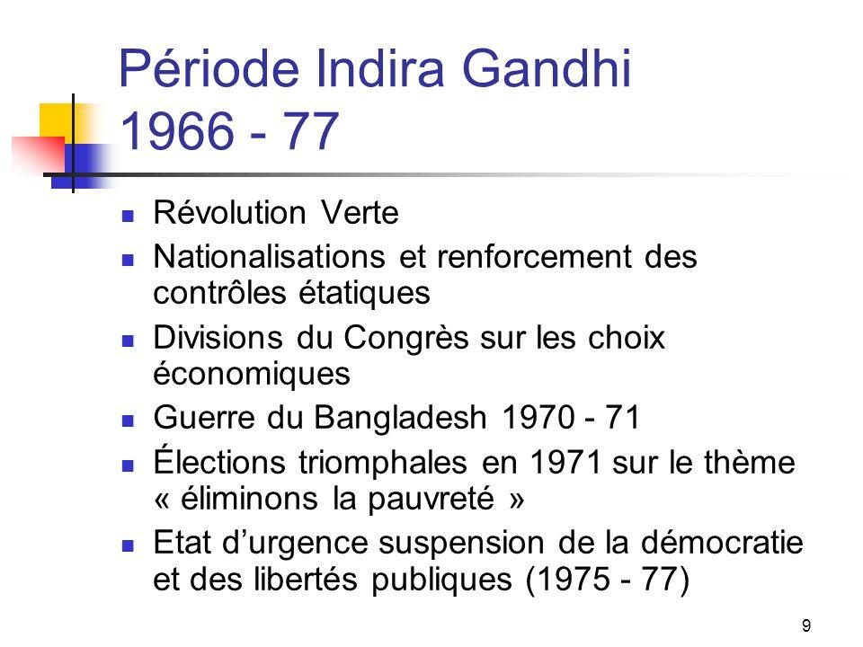 9 Période Indira Gandhi 1966 - 77 Révolution Verte Nationalisations et renforcement des contrôles étatiques Divisions du Congrès sur les choix économi