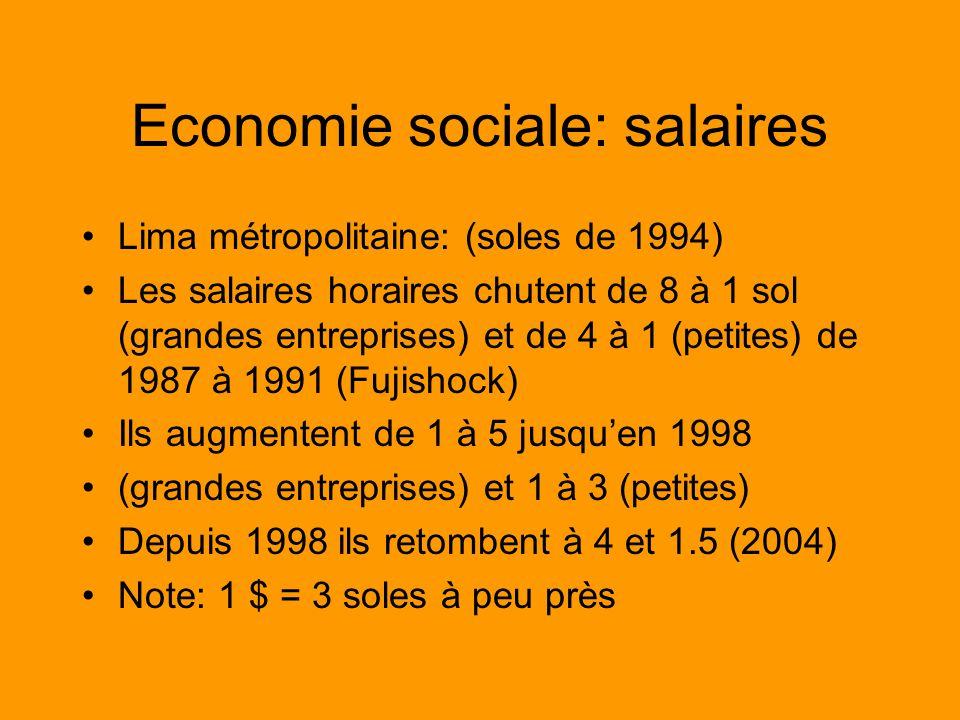 Economie sociale: salaires Lima métropolitaine: (soles de 1994) Les salaires horaires chutent de 8 à 1 sol (grandes entreprises) et de 4 à 1 (petites) de 1987 à 1991 (Fujishock) Ils augmentent de 1 à 5 jusquen 1998 (grandes entreprises) et 1 à 3 (petites) Depuis 1998 ils retombent à 4 et 1.5 (2004) Note: 1 $ = 3 soles à peu près