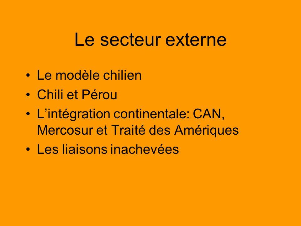 Le secteur externe Le modèle chilien Chili et Pérou Lintégration continentale: CAN, Mercosur et Traité des Amériques Les liaisons inachevées