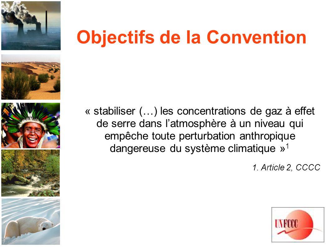 Objectifs de la Convention « stabiliser (…) les concentrations de gaz à effet de serre dans latmosphère à un niveau qui empêche toute perturbation anthropique dangereuse du système climatique » 1 1.
