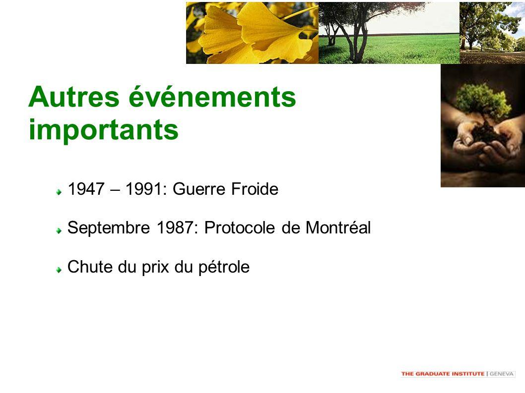 Autres événements importants 1947 – 1991: Guerre Froide Septembre 1987: Protocole de Montréal Chute du prix du pétrole