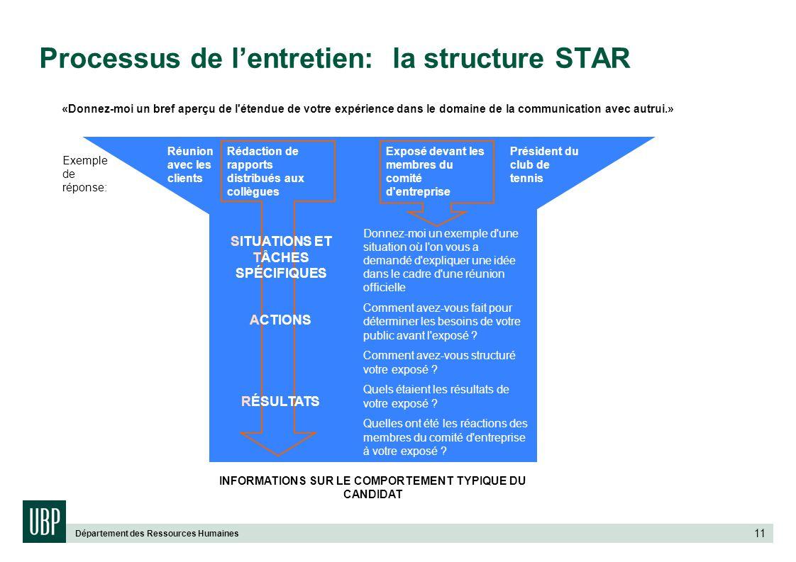 Département des Ressources Humaines 11 Processus de lentretien: la structure STAR «Donnez-moi un bref aperçu de l'étendue de votre expérience dans le