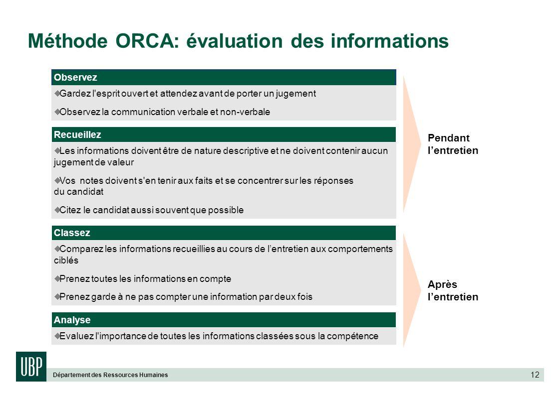 Département des Ressources Humaines 12 Méthode ORCA: évaluation des informations Pendant lentretien Après lentretien Observez Gardez l'esprit ouvert e