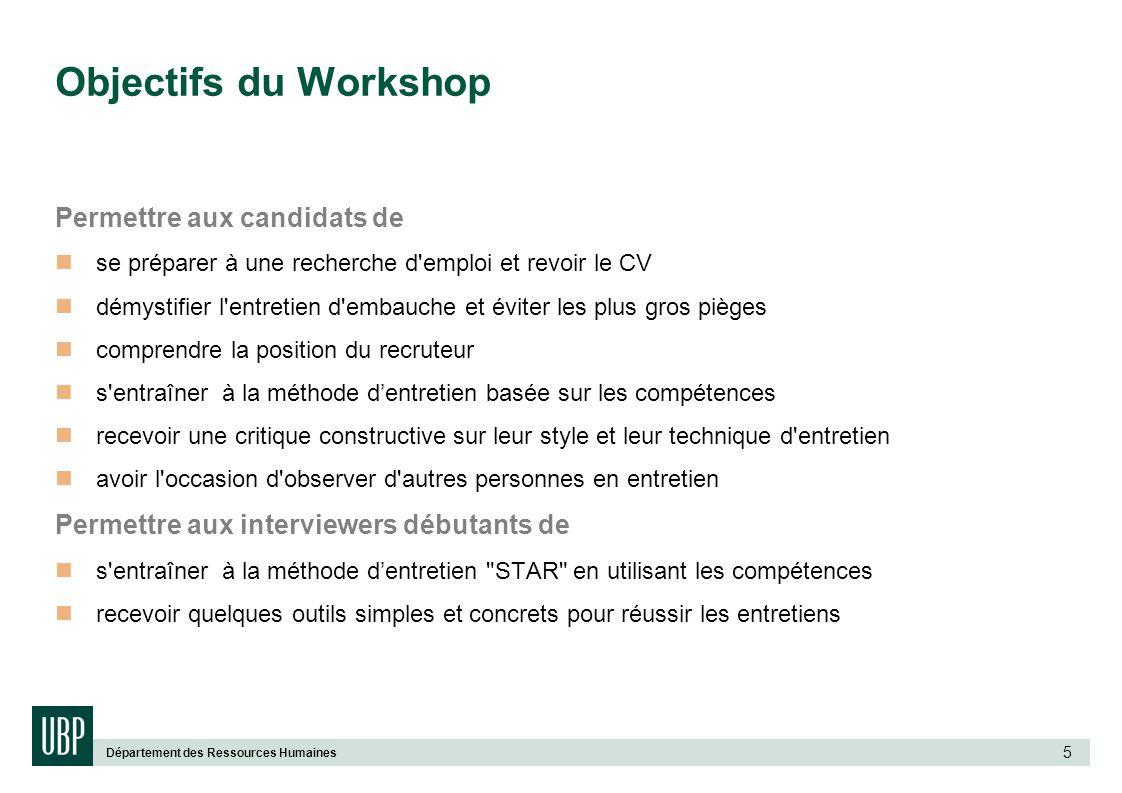 Département des Ressources Humaines 5 Objectifs du Workshop Permettre aux candidats de se préparer à une recherche d'emploi et revoir le CV démystifie