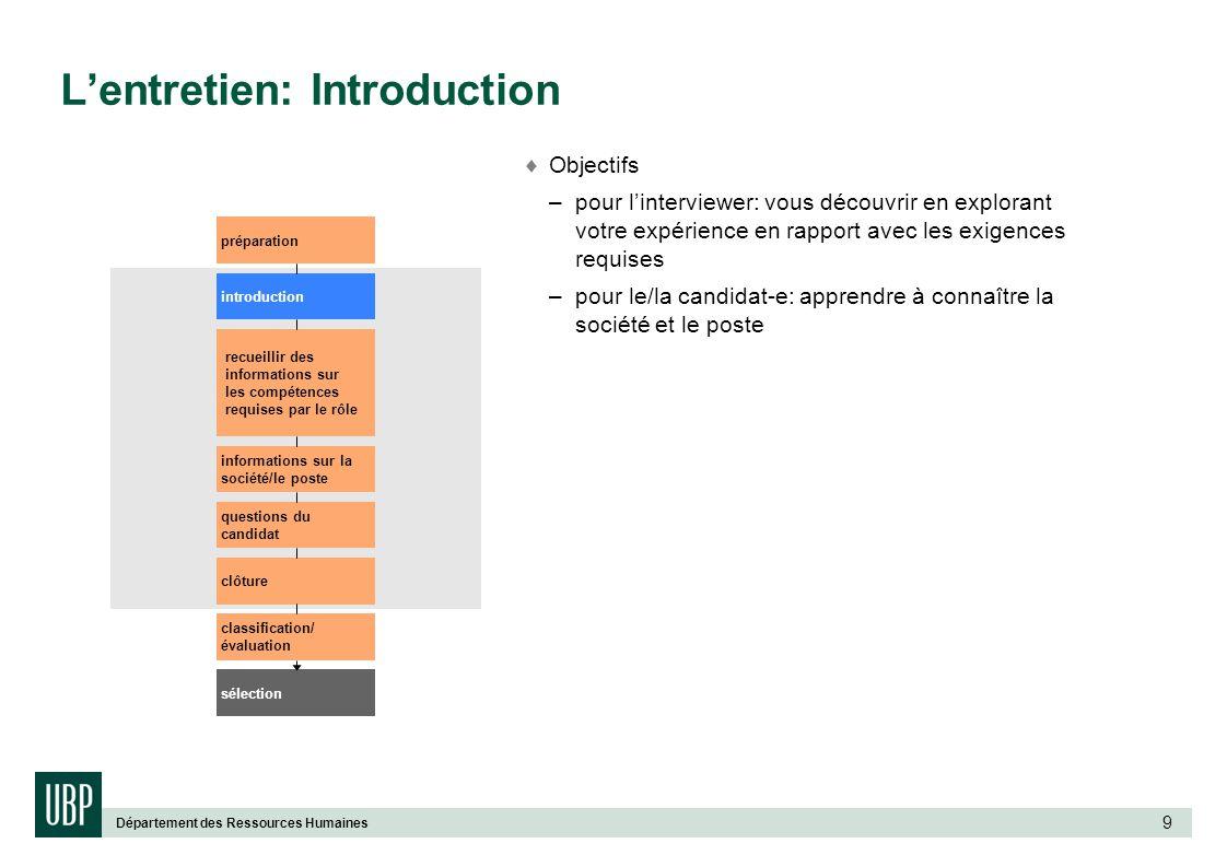 Département des Ressources Humaines 9 Lentretien: Introduction sélection classification/ évaluation clôture questions du candidat informations sur la