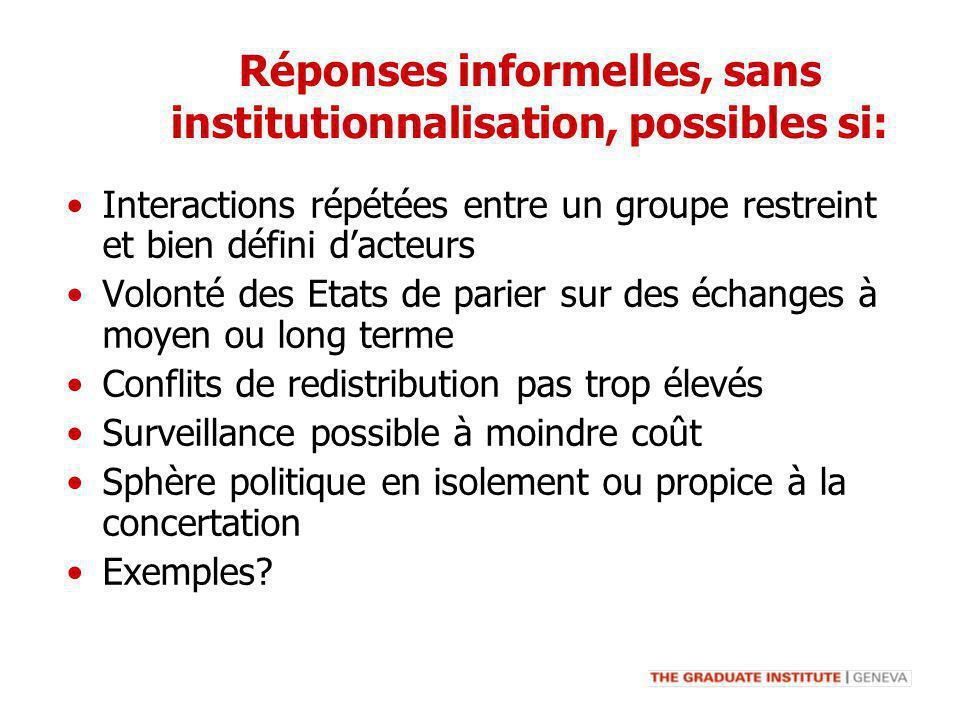 Réponses informelles, sans institutionnalisation, possibles si: Interactions répétées entre un groupe restreint et bien défini dacteurs Volonté des Et
