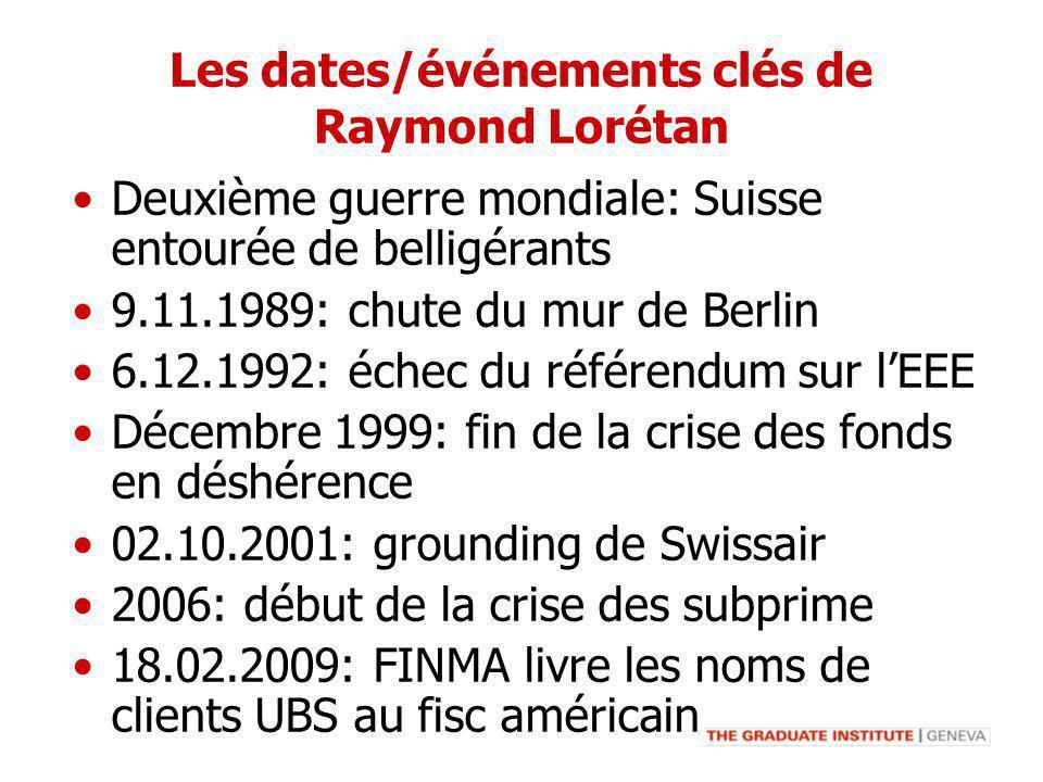 Les dates/événements clés de Raymond Lorétan Deuxième guerre mondiale: Suisse entourée de belligérants 9.11.1989: chute du mur de Berlin 6.12.1992: éc