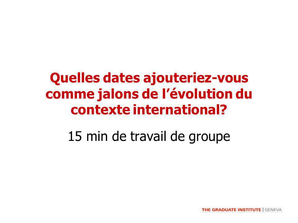Quelles dates ajouteriez-vous comme jalons de lévolution du contexte international? 15 min de travail de groupe