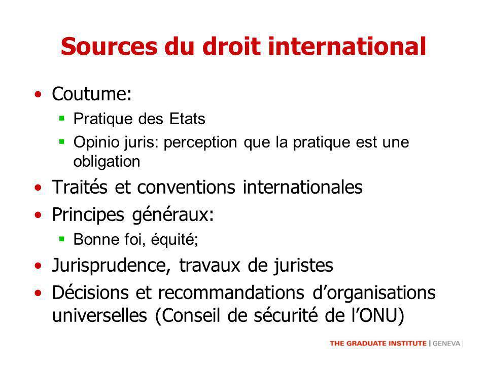 Sources du droit international Coutume: Pratique des Etats Opinio juris: perception que la pratique est une obligation Traités et conventions internat