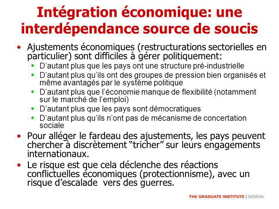 Intégration économique: une interdépendance source de soucis En conséquence, la poursuite de lintégration économique nécessite de: Trouver en commun des solutions à des problèmes dajustement nationaux Mettre sur pied des mécanismes qui rassurent dans un contexte radicalement nouveau.