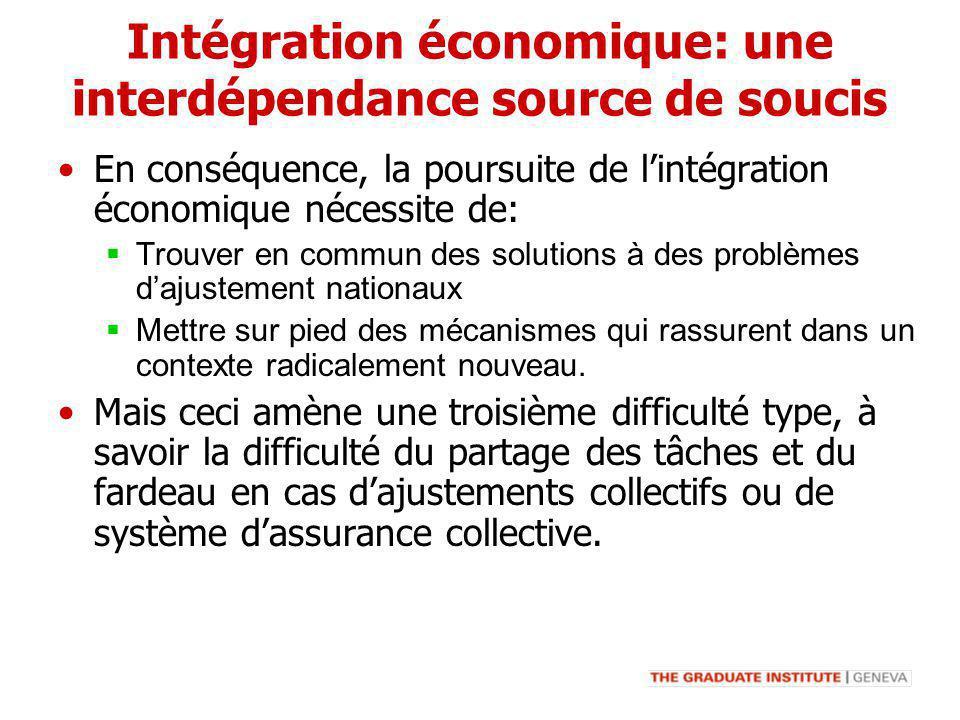 Intégration économique: une interdépendance source de soucis En conséquence, la poursuite de lintégration économique nécessite de: Trouver en commun d