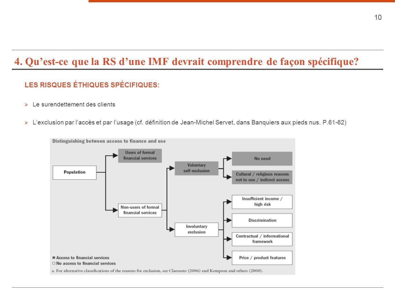 4. Quest-ce que la RS dune IMF devrait comprendre de façon spécifique? LES RISQUES ÉTHIQUES SPÉCIFIQUES: Le surendettement des clients Lexclusion par