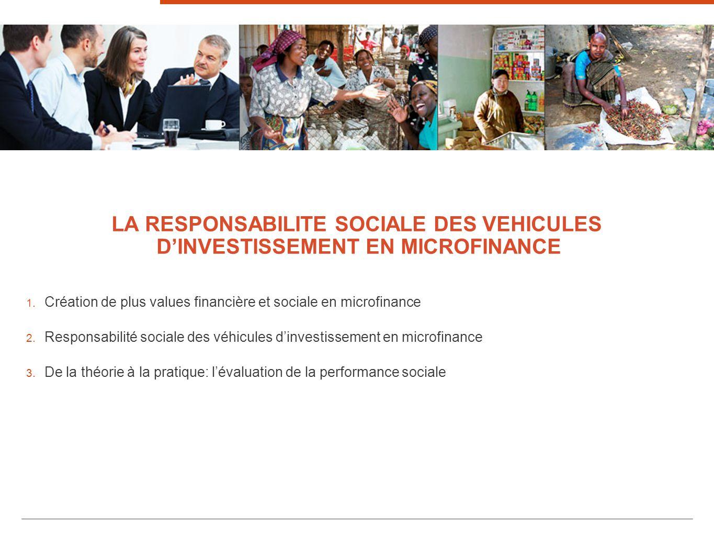 14 1. Création de plus values financière et sociale en microfinance 2. Responsabilité sociale des véhicules dinvestissement en microfinance 3. De la t