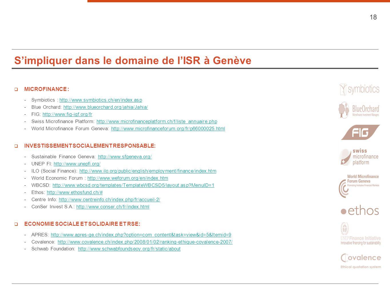 Simpliquer dans le domaine de lISR à Genève MICROFINANCE : - Symbiotics : http://www.symbiotics.ch/en/index.asp - Blue Orchard: http://www.blueorchard.org/jahia/Jahia/ - FIG: http://www.fig-igf.org/fr - Swiss Microfinance Platform: http://www.microfinanceplatform.ch/f/liste_annuaire.php - World Microfinance Forum Geneva: http://www.microfinanceforum.org/fr/p66000025.htmlhttp://www.symbiotics.ch/en/index.asphttp://www.blueorchard.org/jahia/Jahia/http://www.fig-igf.org/frhttp://www.microfinanceplatform.ch/f/liste_annuaire.phphttp://www.microfinanceforum.org/fr/p66000025.html INVESTISSEMENT SOCIALEMENT RESPONSABLE: - Sustainable Finance Geneva: http://www.sfgeneva.org/ - UNEP FI: http://www.unepfi.org/ - ILO (Social Finance): http://www.ilo.org/public/english/employment/finance/index.htm - World Economic Forum : http://www.weforum.org/en/index.htm - WBCSD: http://www.wbcsd.org/templates/TemplateWBCSD5/layout.asp?MenuID=1 - Ethos: http://www.ethosfund.ch/# - Centre Info: http://www.centreinfo.ch/index.php/fr/accueil-2/ - ConSer Invest S.A.: http://www.conser.ch/fr/index.htmlhttp://www.sfgeneva.org/http://www.unepfi.org/http://www.ilo.org/public/english/employment/finance/index.htmhttp://www.weforum.org/en/index.htmhttp://www.wbcsd.org/templates/TemplateWBCSD5/layout.asp?MenuID=1http://www.ethosfund.ch/#http://www.centreinfo.ch/index.php/fr/accueil-2/http://www.conser.ch/fr/index.html ECONOMIE SOCIALE ET SOLIDAIRE ET RSE: - APRES: http://www.apres-ge.ch/index.php?option=com_content&task=view&id=5&Itemid=9 - Covalence: http://www.covalence.ch/index.php/2008/01/02/ranking-ethique-covalence-2007/ - Schwab Foundation: http://www.schwabfoundseoy.org/fr/static/abouthttp://www.apres-ge.ch/index.php?option=com_content&task=view&id=5&Itemid=9http://www.covalence.ch/index.php/2008/01/02/ranking-ethique-covalence-2007/http://www.schwabfoundseoy.org/fr/static/about 18