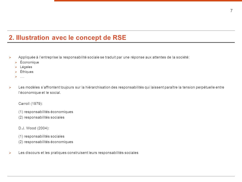 2. Illustration avec le concept de RSE Appliquée à lentreprise la responsabilité sociale se traduit par une réponse aux attentes de la société: Économ