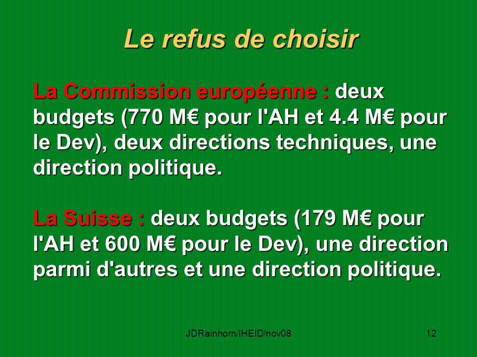 JDRainhorn/IHEID/nov0812 Le refus de choisir La Commission européenne : deux budgets (770 M pour l'AH et 4.4 M pour le Dev), deux directions technique