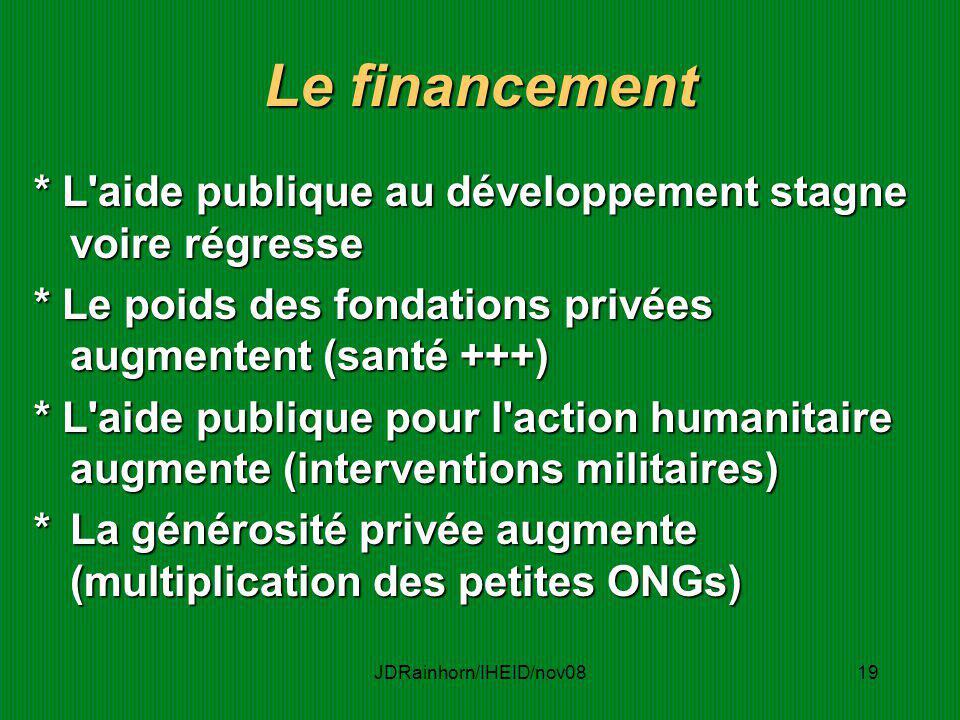 JDRainhorn/IHEID/nov0819 Le financement * L'aide publique au développement stagne voire régresse * Le poids des fondations privées augmentent (santé +