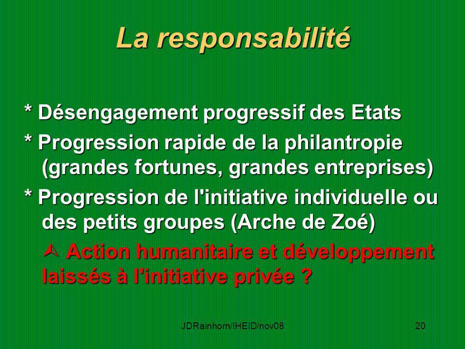 JDRainhorn/IHEID/nov0820 La responsabilité * Désengagement progressif des Etats * Progression rapide de la philantropie (grandes fortunes, grandes ent