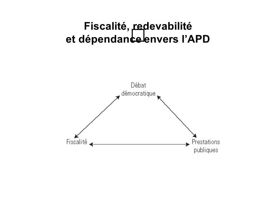 Fiscalité, redevabilité et dépendance envers lAPD