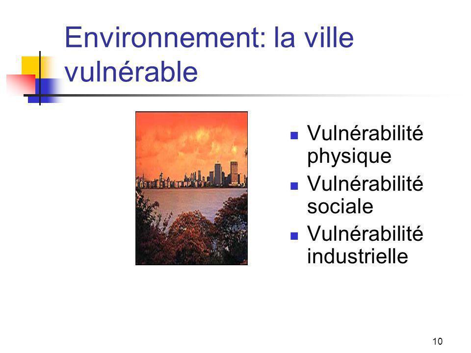 10 Environnement: la ville vulnérable Vulnérabilité physique Vulnérabilité sociale Vulnérabilité industrielle