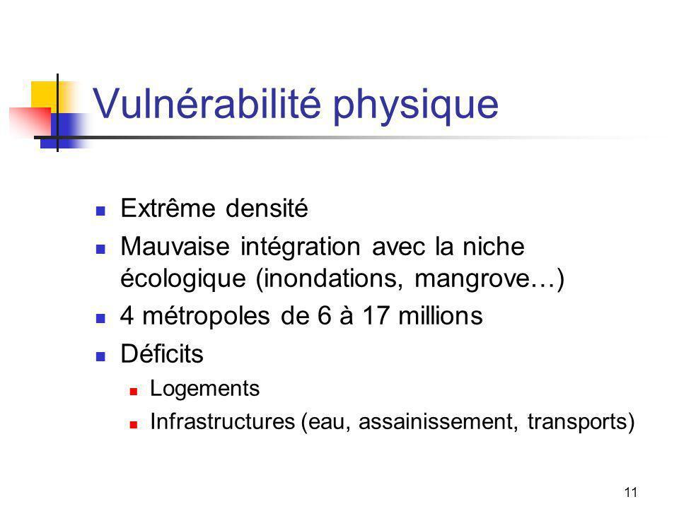 11 Vulnérabilité physique Extrême densité Mauvaise intégration avec la niche écologique (inondations, mangrove…) 4 métropoles de 6 à 17 millions Déficits Logements Infrastructures (eau, assainissement, transports)