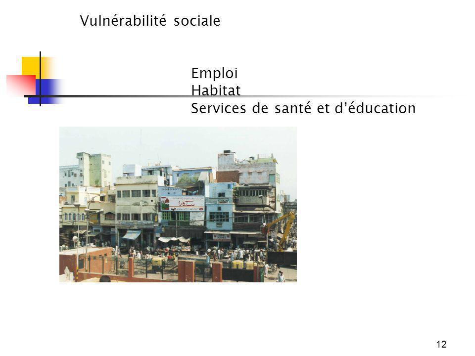 12 Vulnérabilité sociale Emploi Habitat Services de santé et déducation