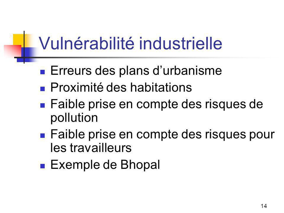 14 Vulnérabilité industrielle Erreurs des plans durbanisme Proximité des habitations Faible prise en compte des risques de pollution Faible prise en compte des risques pour les travailleurs Exemple de Bhopal