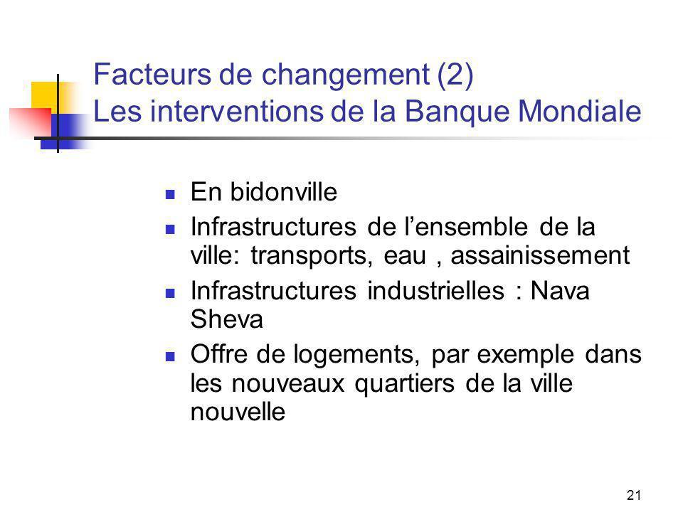 21 Facteurs de changement (2) Les interventions de la Banque Mondiale En bidonville Infrastructures de lensemble de la ville: transports, eau, assaini