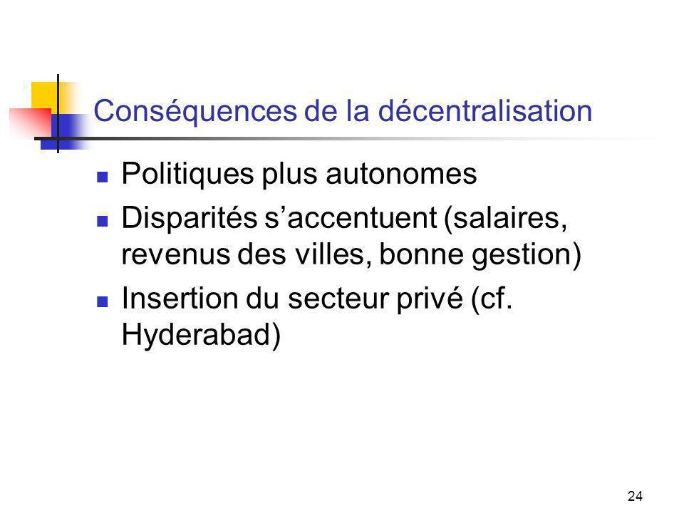 24 Conséquences de la décentralisation Politiques plus autonomes Disparités saccentuent (salaires, revenus des villes, bonne gestion) Insertion du sec