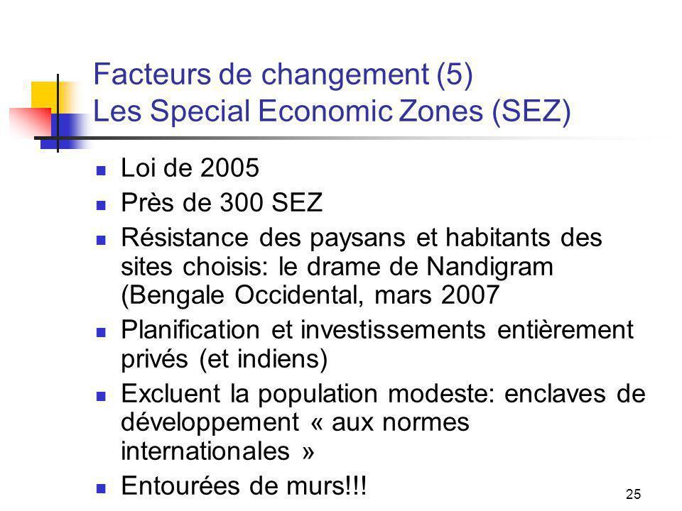 25 Facteurs de changement (5) Les Special Economic Zones (SEZ) Loi de 2005 Près de 300 SEZ Résistance des paysans et habitants des sites choisis: le d