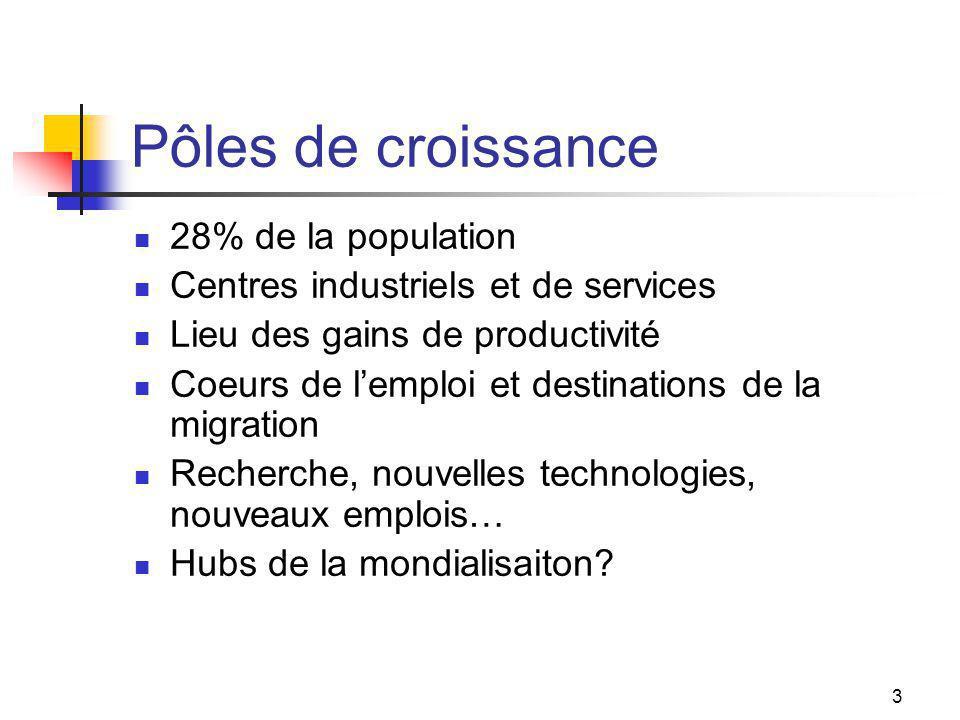 24 Conséquences de la décentralisation Politiques plus autonomes Disparités saccentuent (salaires, revenus des villes, bonne gestion) Insertion du secteur privé (cf.