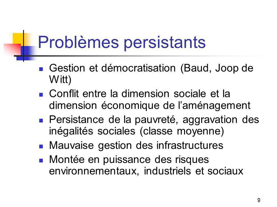 9 Problèmes persistants Gestion et démocratisation (Baud, Joop de Witt) Conflit entre la dimension sociale et la dimension économique de laménagement Persistance de la pauvreté, aggravation des inégalités sociales (classe moyenne) Mauvaise gestion des infrastructures Montée en puissance des risques environnementaux, industriels et sociaux