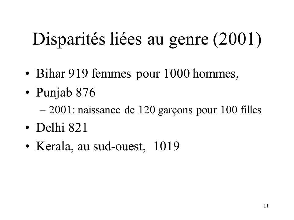 11 Disparités liées au genre (2001) Bihar 919 femmes pour 1000 hommes, Punjab 876 –2001: naissance de 120 garçons pour 100 filles Delhi 821 Kerala, au sud-ouest, 1019