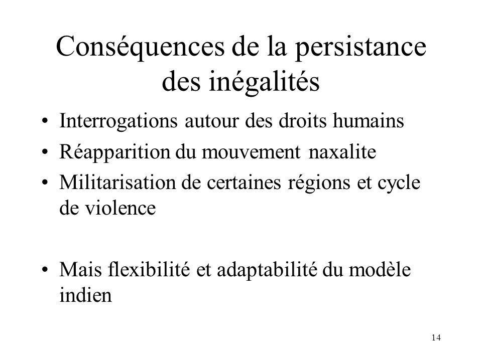 14 Conséquences de la persistance des inégalités Interrogations autour des droits humains Réapparition du mouvement naxalite Militarisation de certaines régions et cycle de violence Mais flexibilité et adaptabilité du modèle indien