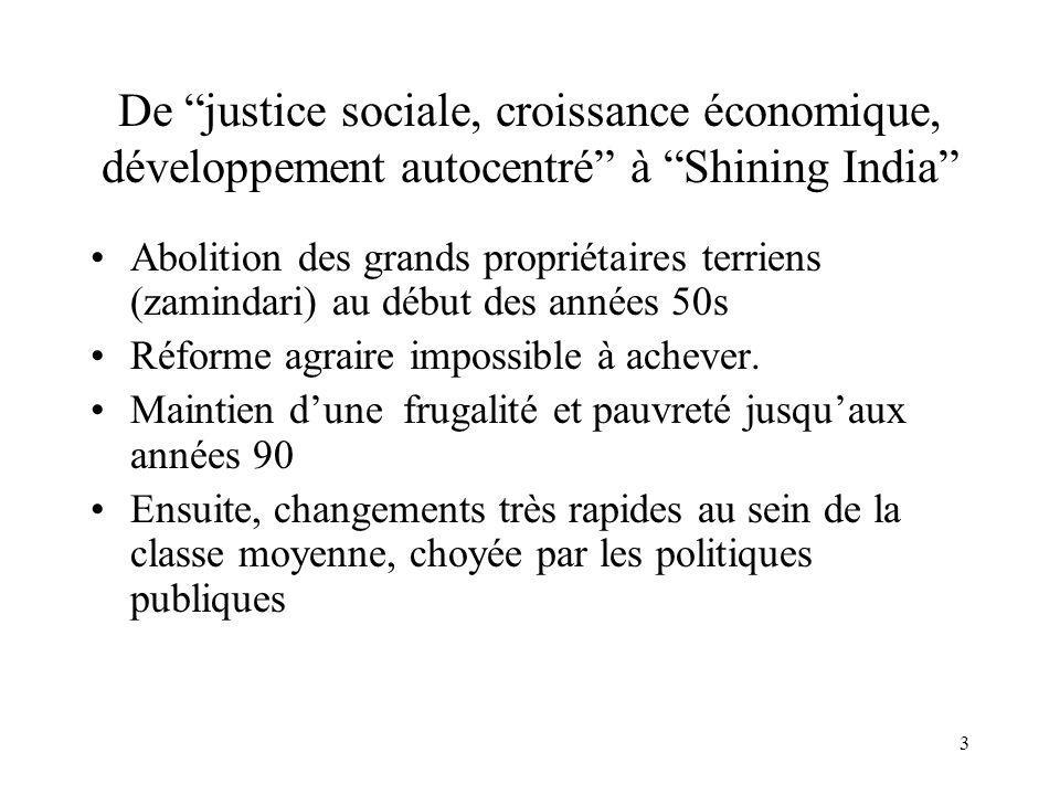 3 De justice sociale, croissance économique, développement autocentré à Shining India Abolition des grands propriétaires terriens (zamindari) au début des années 50s Réforme agraire impossible à achever.