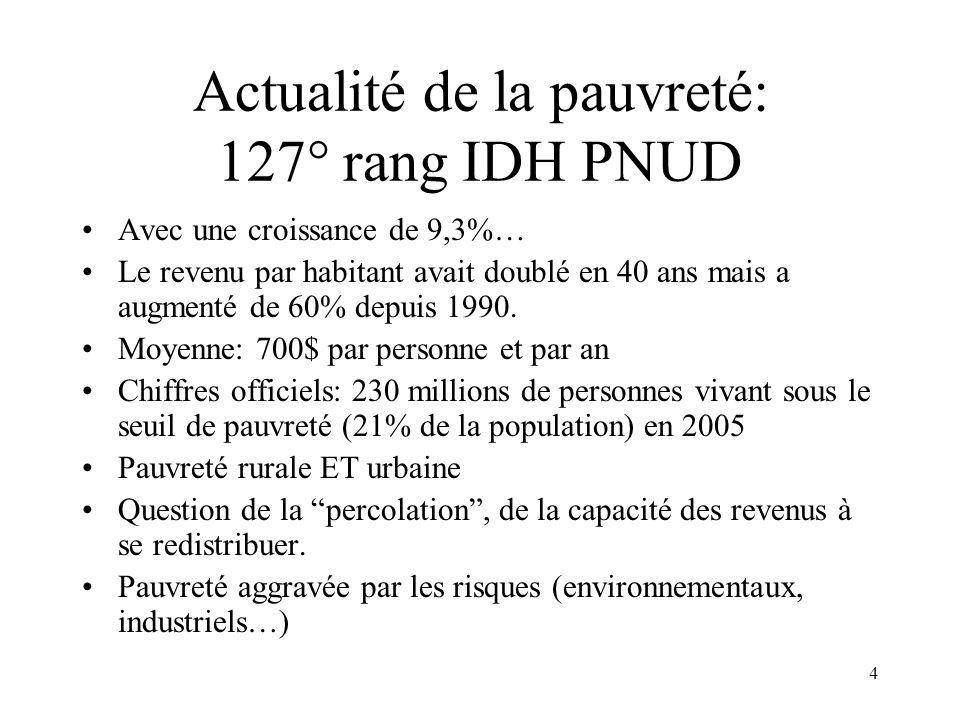 4 Actualité de la pauvreté: 127° rang IDH PNUD Avec une croissance de 9,3%… Le revenu par habitant avait doublé en 40 ans mais a augmenté de 60% depuis 1990.