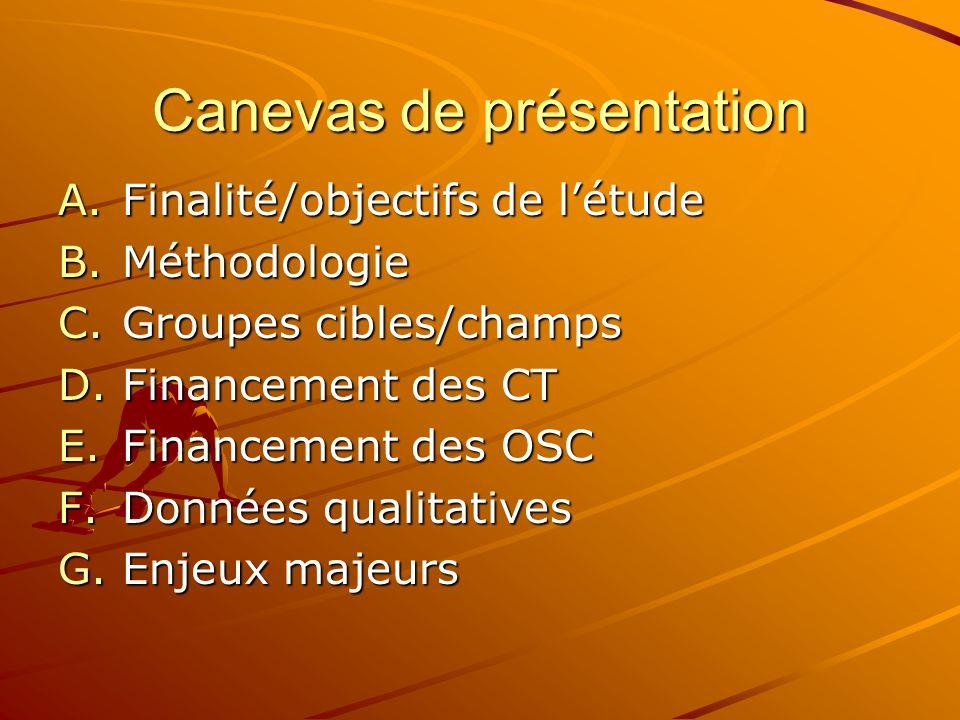 Canevas de présentation A.Finalité/objectifs de létude B.Méthodologie C.Groupes cibles/champs D.Financement des CT E.Financement des OSC F.Données qualitatives G.Enjeux majeurs