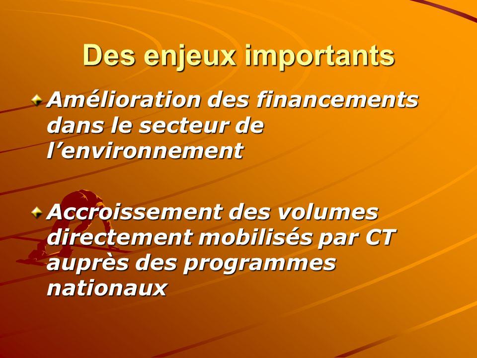 Des enjeux importants Amélioration des financements dans le secteur de lenvironnement Accroissement des volumes directement mobilisés par CT auprès des programmes nationaux